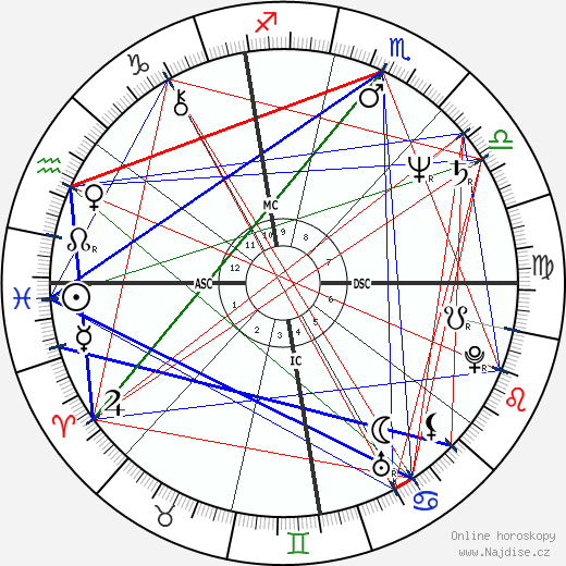 Marielle Labèque wikipedie wiki 2018, 2019 horoskop