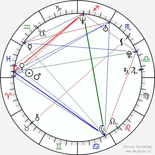Marija Šalajeva wikipedie wiki 2017, 2018 horoskop