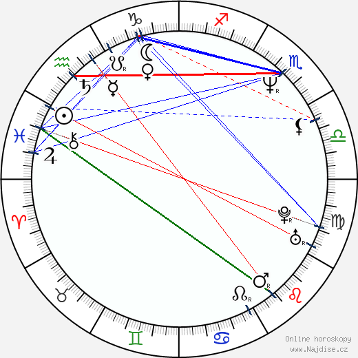 Marilisa Xenogiannakopoulou wikipedie wiki 2017, 2018 horoskop