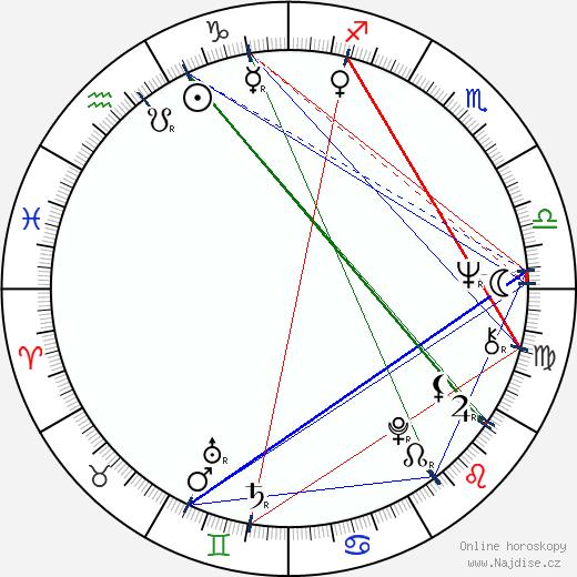 Marilù Tolo wikipedie wiki 2019, 2020 horoskop