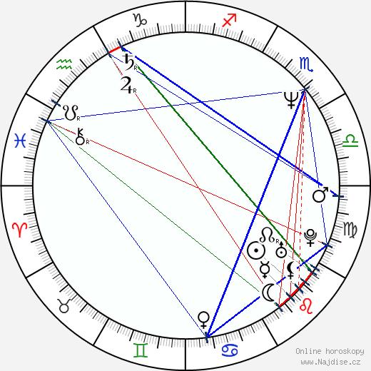 Marilyn Ghigliotti wikipedie wiki 2018, 2019 horoskop