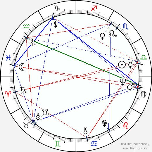 Marin Karmitz wikipedie wiki 2017, 2018 horoskop