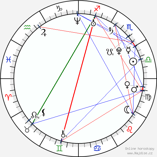 Marina Diamandis wikipedie wiki 2019, 2020 horoskop