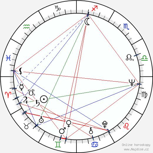 Marina Malfatti wikipedie wiki 2020, 2021 horoskop
