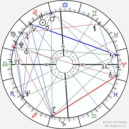 Marine Le Pen wikipedie wiki 2020, 2021 horoskop