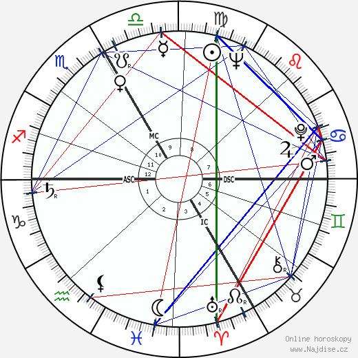 Mario Adorf wikipedie wiki 2018, 2019 horoskop