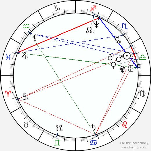 Mario Berousek wikipedie wiki 2020, 2021 horoskop