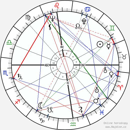 Mario D'Agata wikipedie wiki 2018, 2019 horoskop
