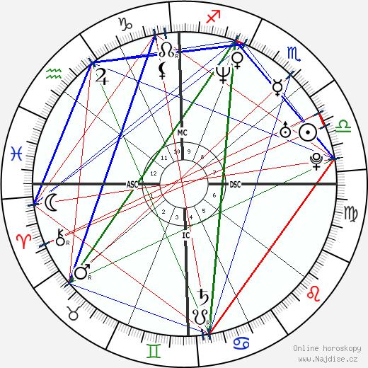 Mario López wikipedie wiki 2018, 2019 horoskop