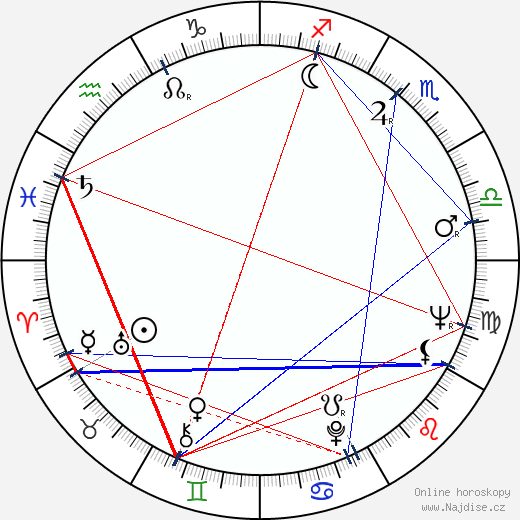 Mario Machado wikipedie wiki 2018, 2019 horoskop