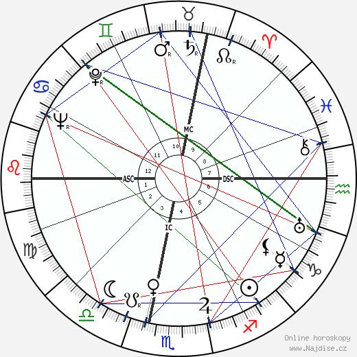 Mario Pagotto wikipedie wiki 2019, 2020 horoskop