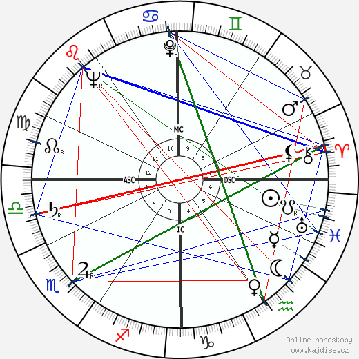 Mario Schimberni wikipedie wiki 2018, 2019 horoskop