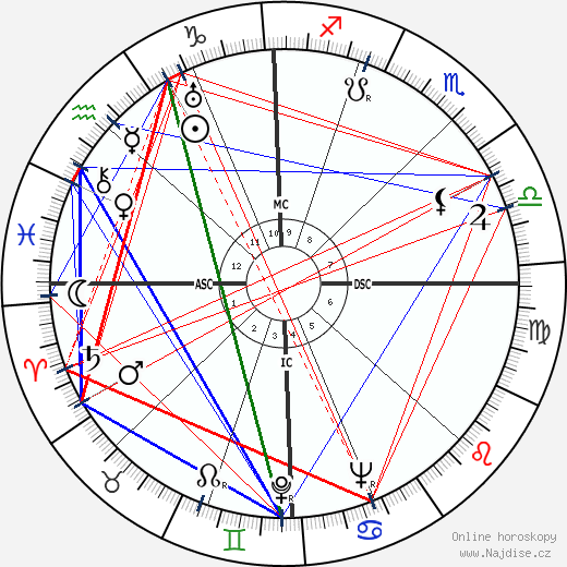 Mario Tobino wikipedie wiki 2018, 2019 horoskop