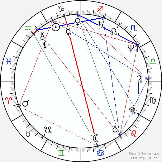 Mario Van Peebles wikipedie wiki 2019, 2020 horoskop