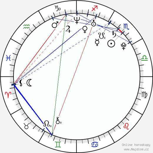 Mario Yedidia wikipedie wiki 2018, 2019 horoskop