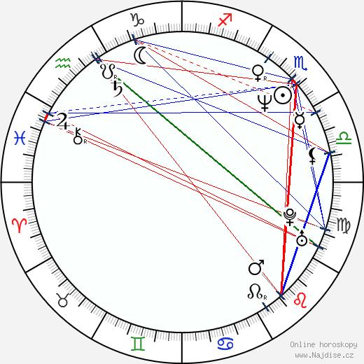 Maris Pfeiffer wikipedie wiki 2020, 2021 horoskop