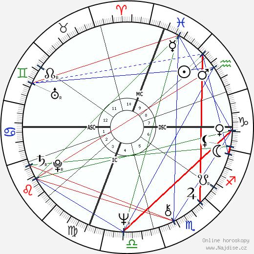 Marisa Berenson wikipedie wiki 2018, 2019 horoskop
