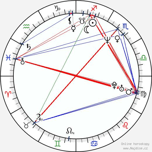 Marisa Tomei wikipedie wiki 2020, 2021 horoskop