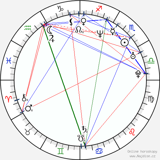 Marisol Nichols wikipedie wiki 2020, 2021 horoskop