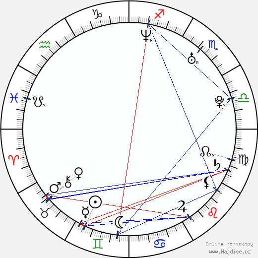 Marissa Tait wikipedie wiki 2018, 2019 horoskop
