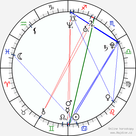 Marit Larsen wikipedie wiki 2018, 2019 horoskop