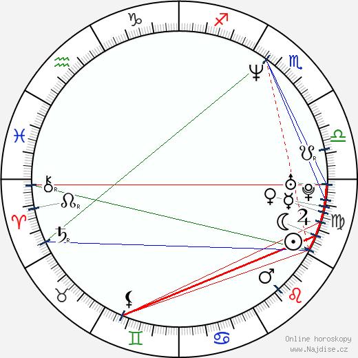 Marita Taavitsainen wikipedie wiki 2019, 2020 horoskop