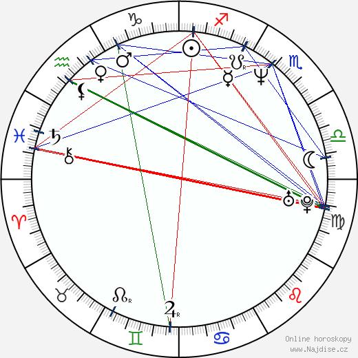 Marius Holst wikipedie wiki 2019, 2020 horoskop