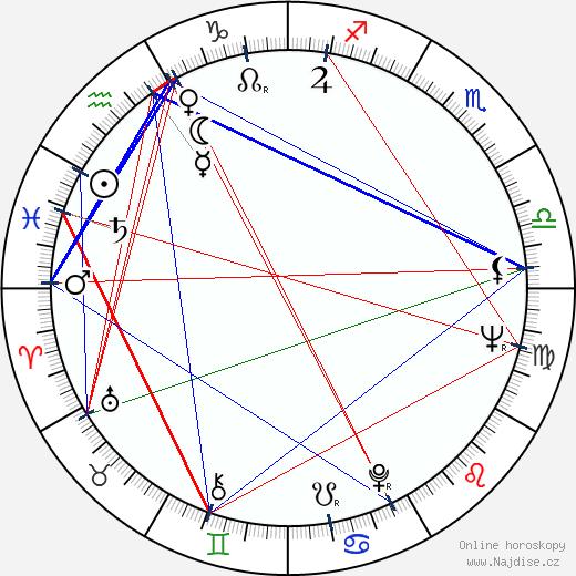 Marj Dusay wikipedie wiki 2019, 2020 horoskop