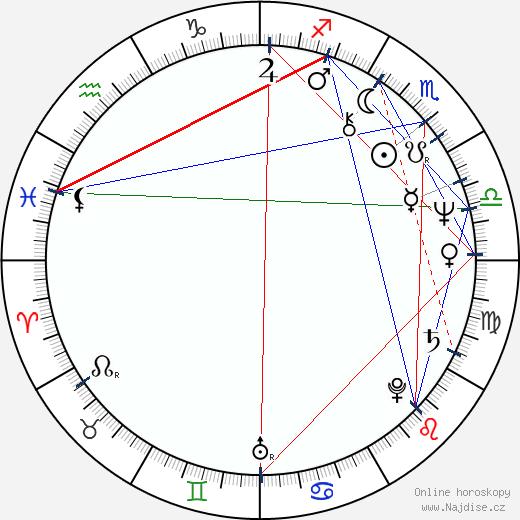 Marja Packalén wikipedie wiki 2019, 2020 horoskop