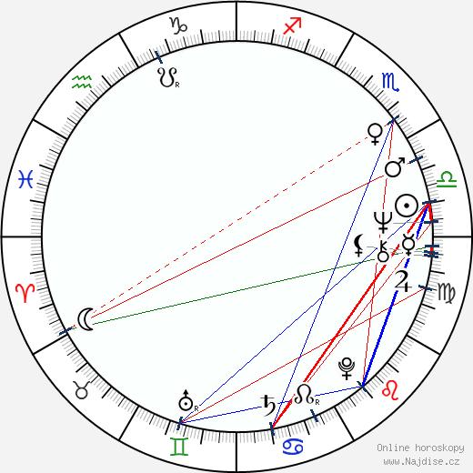 Marja Pensala wikipedie wiki 2018, 2019 horoskop