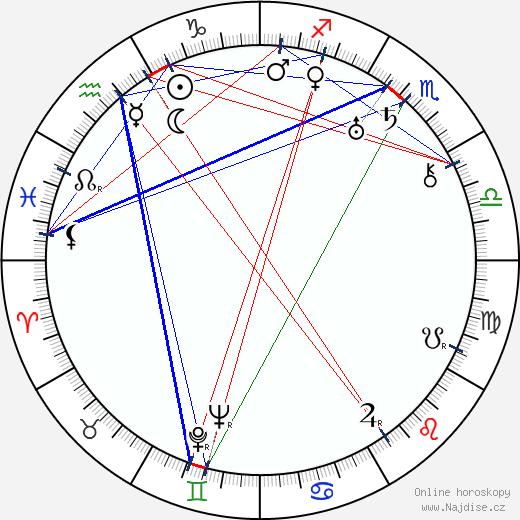 Marjorie Bennett wikipedie wiki 2019, 2020 horoskop