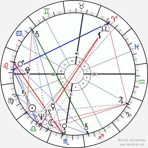Marjorie Claprood wikipedie wiki 2019, 2020 horoskop