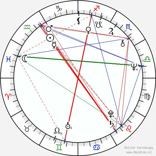 Marjorie Scardino wikipedie wiki 2017, 2018 horoskop