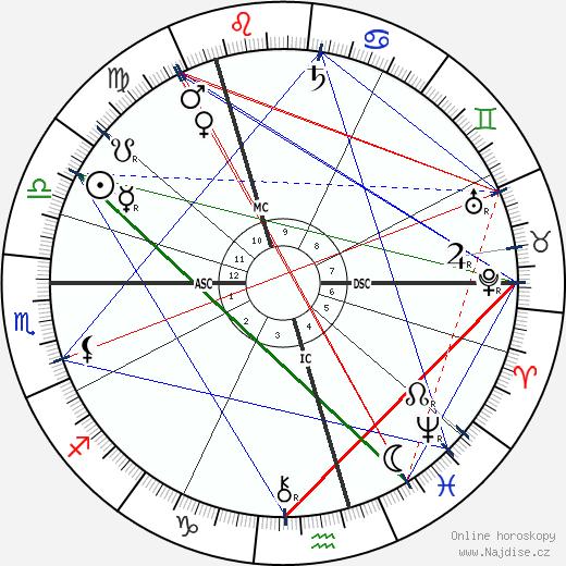 Marjory Kennedy-Fraser wikipedie wiki 2018, 2019 horoskop