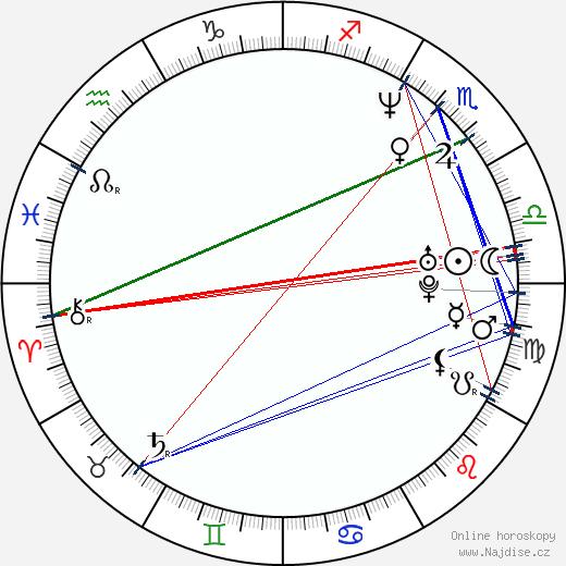 Mark Bazeley wikipedie wiki 2018, 2019 horoskop