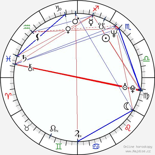 Mark Benton wikipedie wiki 2018, 2019 horoskop