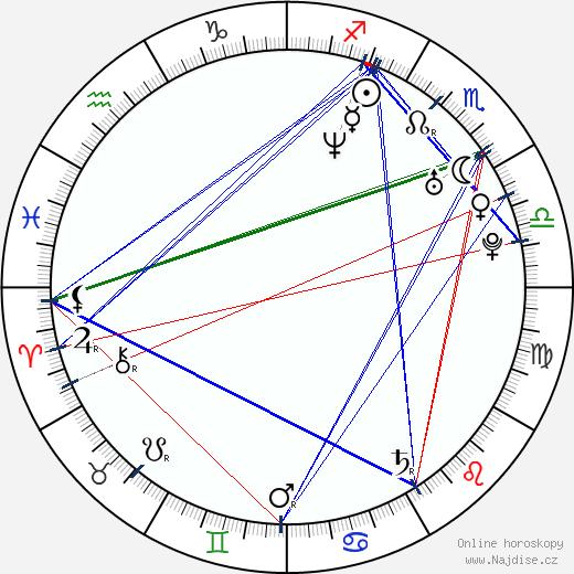 Mark Blount wikipedie wiki 2019, 2020 horoskop