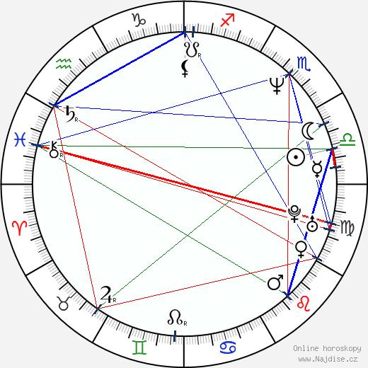 Mark Cheng wikipedie wiki 2018, 2019 horoskop