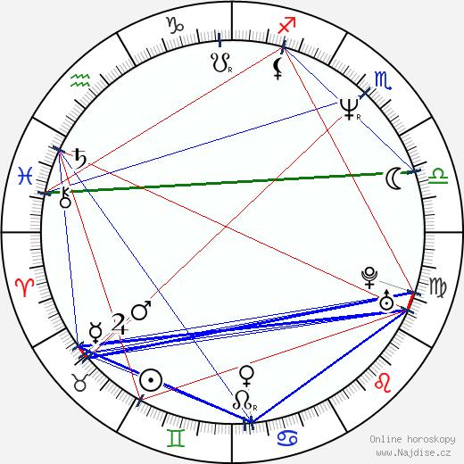 Mark Christopher Lawrence wikipedie wiki 2019, 2020 horoskop