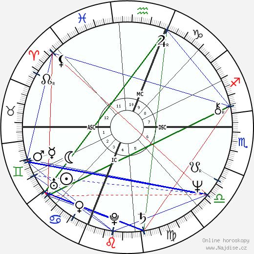 Mark Erick Johnson wikipedie wiki 2018, 2019 horoskop