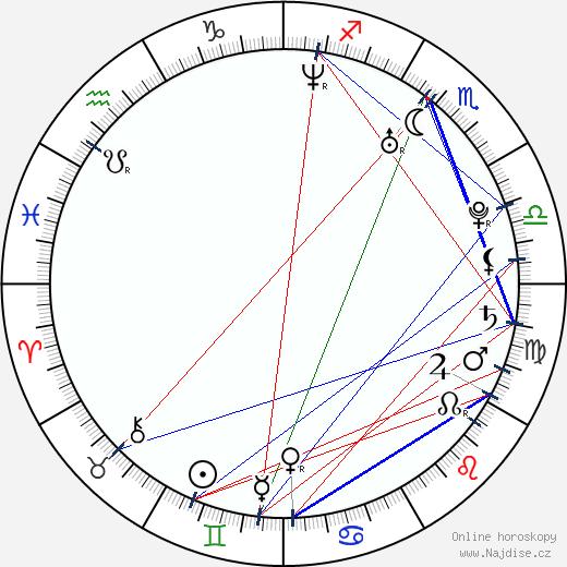 Mark Feehily wikipedie wiki 2018, 2019 horoskop