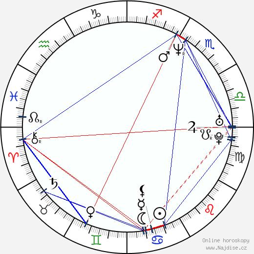 Mark Greenway wikipedie wiki 2018, 2019 horoskop