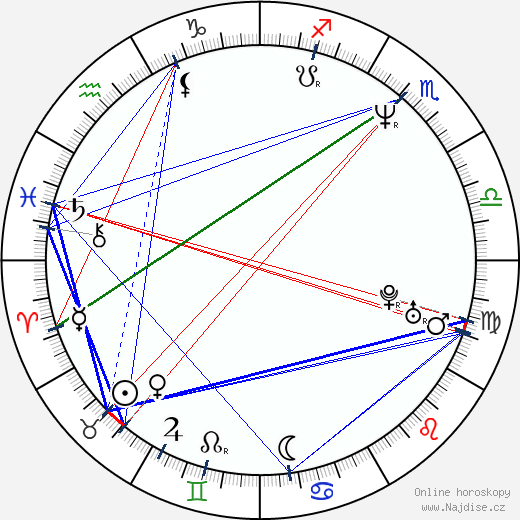 Mark Keller wikipedie wiki 2019, 2020 horoskop