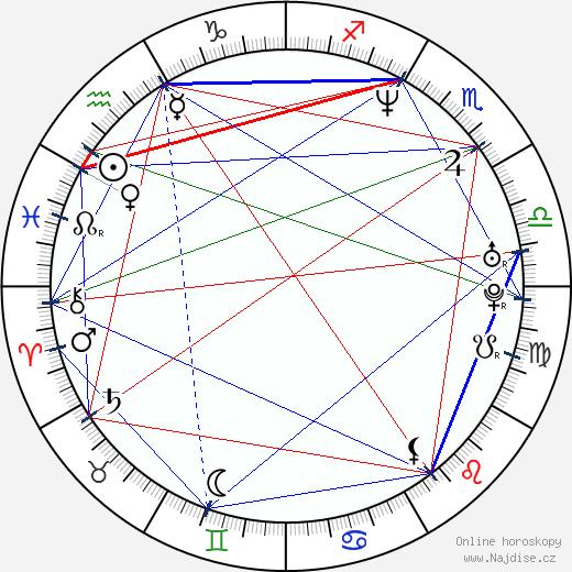 Mark Lutz wikipedie wiki 2018, 2019 horoskop