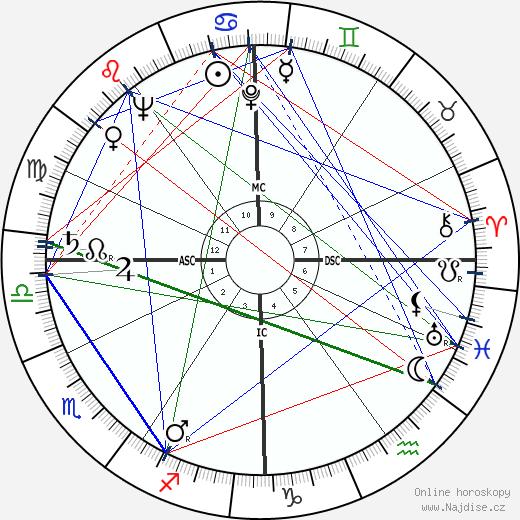 Mark O. Hatfield wikipedie wiki 2018, 2019 horoskop