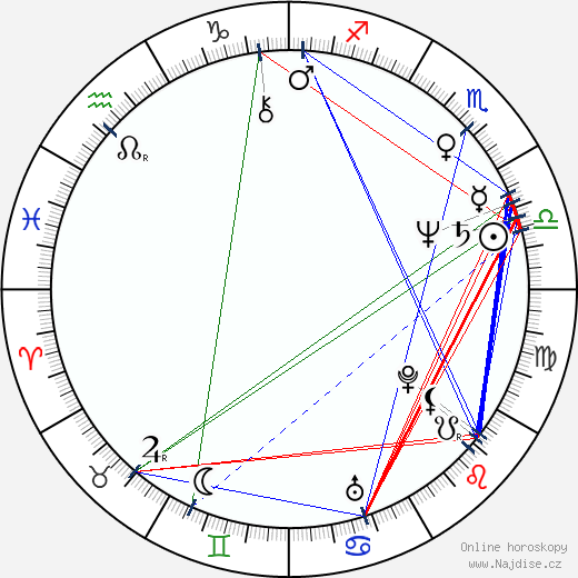Mark Radcliffe wikipedie wiki 2019, 2020 horoskop