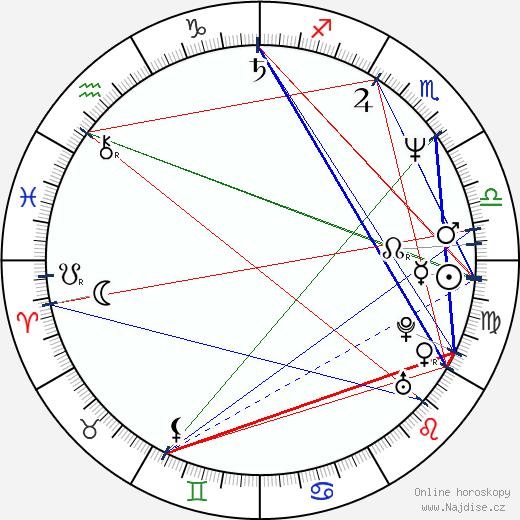 Mark Romanek wikipedie wiki 2019, 2020 horoskop