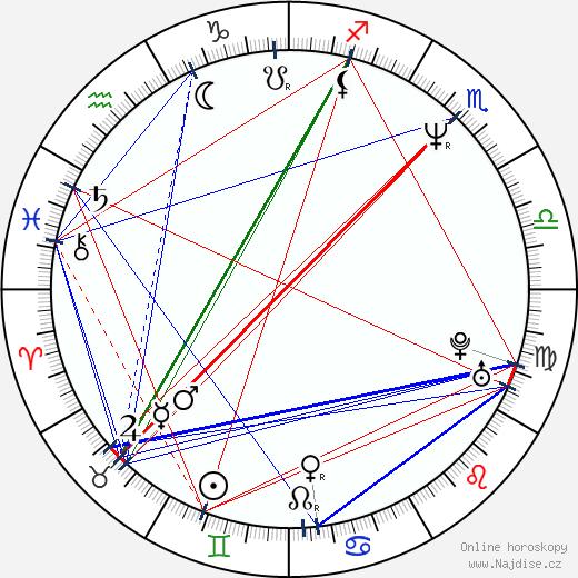 Mark Sheppard wikipedie wiki 2018, 2019 horoskop