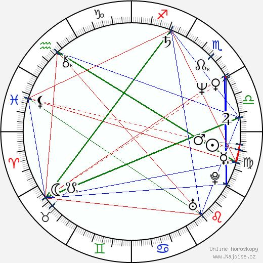 Mark Wiebe wikipedie wiki 2019, 2020 horoskop