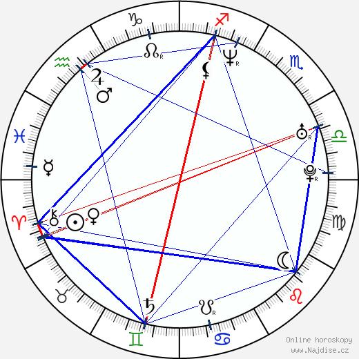 Marko Naberšnik wikipedie wiki 2017, 2018 horoskop